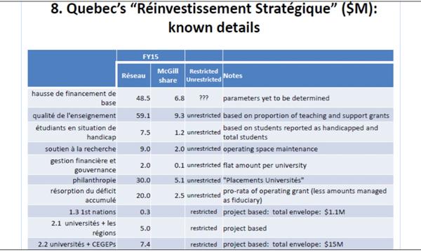 Budget-slide