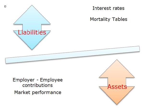 Pension-balance-graphic-(2)